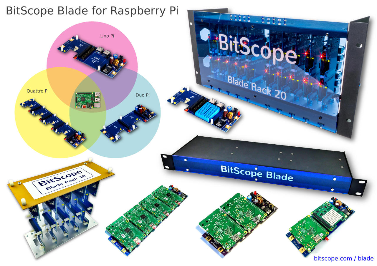 BitScope Blade for Raspberry Pi, physical and cluster computing solutions.