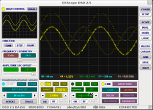 Oscilloscope Vertical Offset MEAN Tracking.